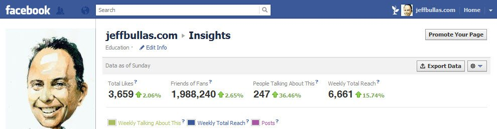 Facebook Insights Analytics tool