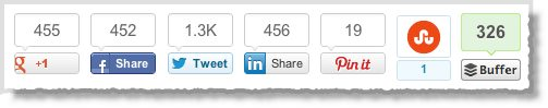 Sharing buttons with social proof