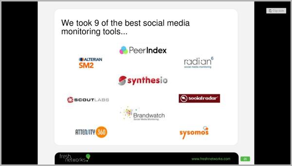 Best social monitoring tools for social media success