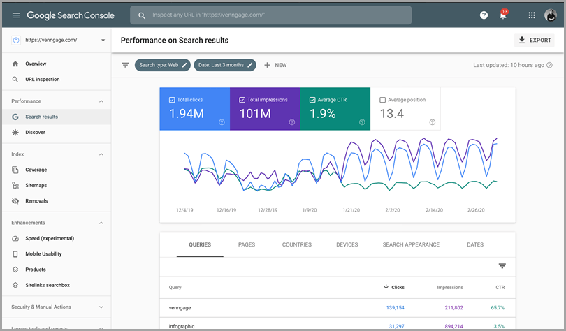 Google search console seo tools