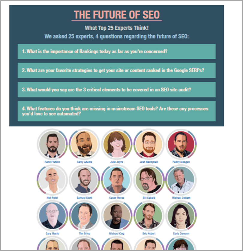 Industry-Leader-Mentioning-The-Future-of-SEO-Content-Marketing