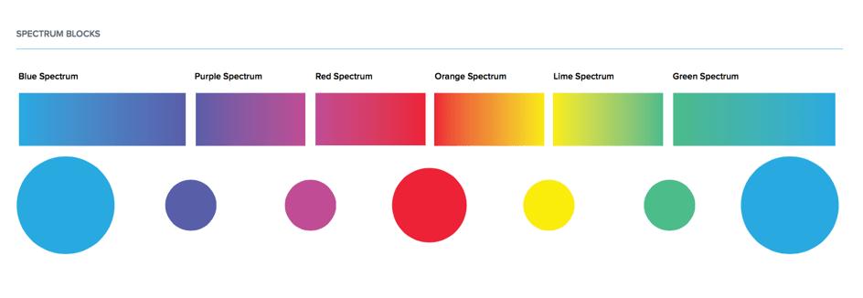 spectrum-colors