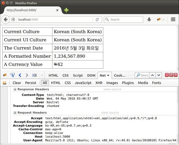 aspnet-localization-acceptlanguage-linux