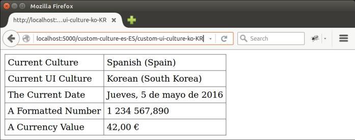 aspnet-localization-my-custom-request