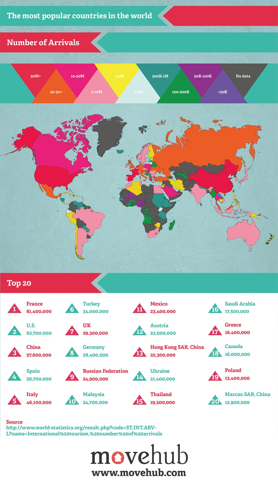 most-popular-countries-1000px