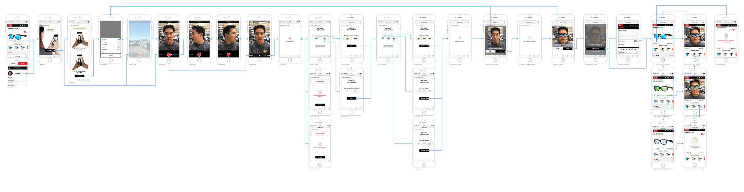 Ray-Ban Mobile VTO – Final User Flow