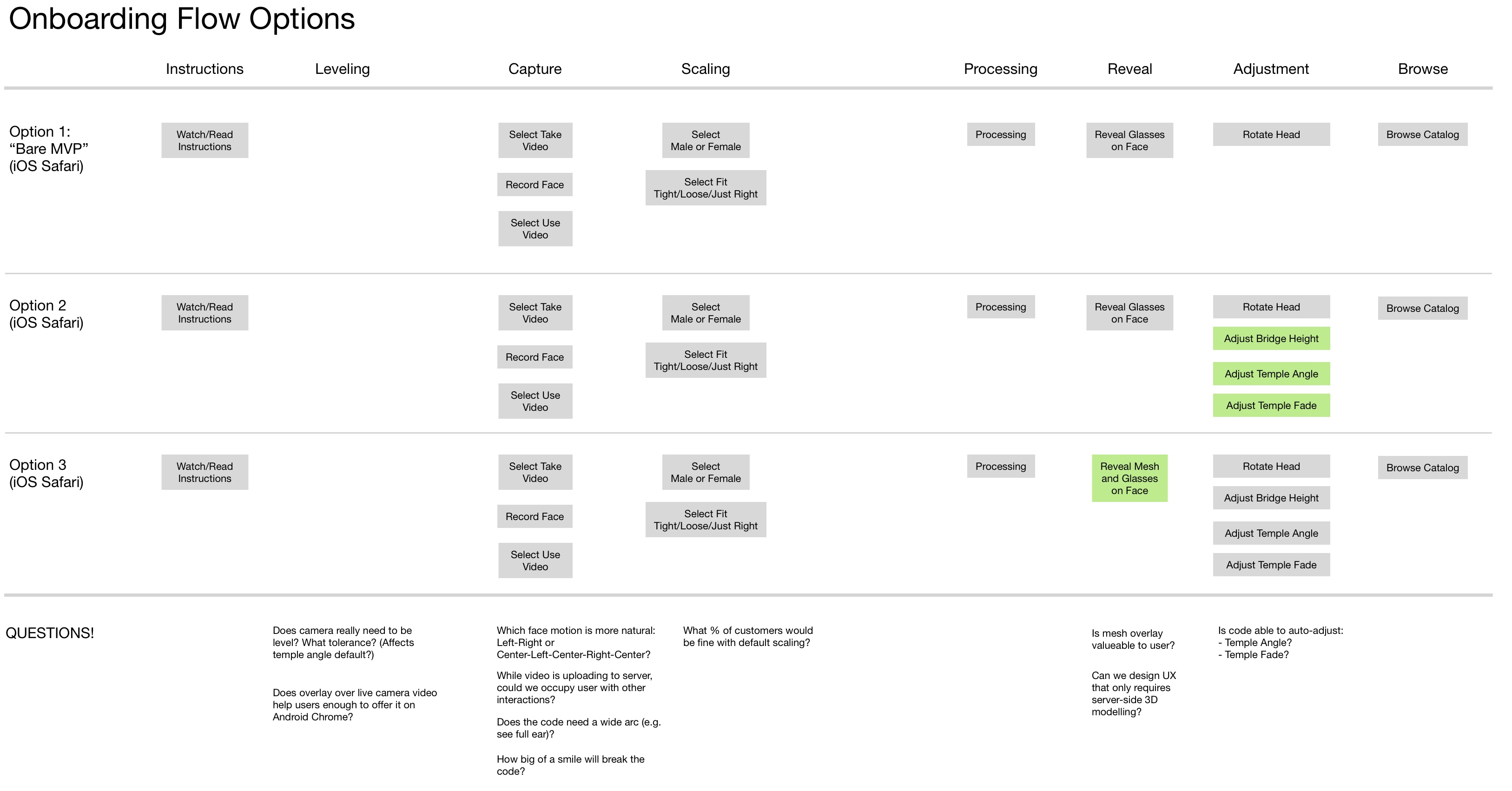VTO Flows Options Copy