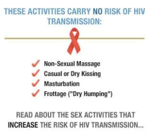 activities without HIV and STD risks of transmission