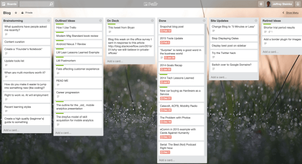 trello blog post ideas
