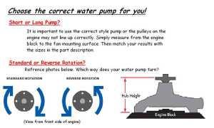 Edelbrock 8881: Victor Series Satin Aluminum Water Pump 19871995 SBC & 90¡ V6 with Serpentine