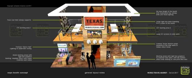 Exhibition Designs Texas Tourism WTM London