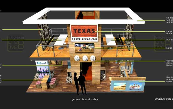 Exhibition Designs Texas Tourism WTM London