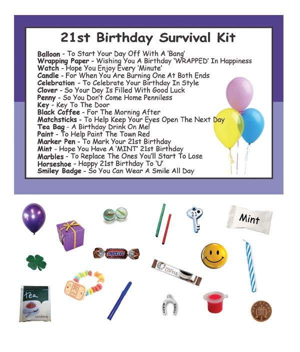 Happy 21st Birthday Survival Kit In A Can Gift Card For Him Her Men Girls Son Ebay