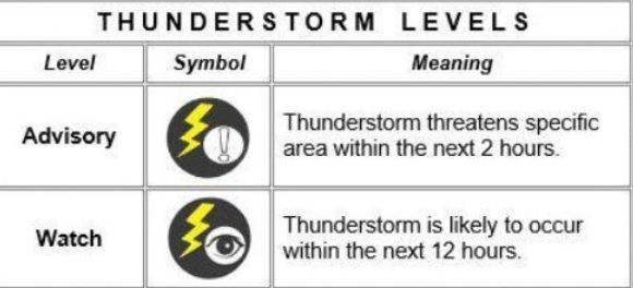 pagasa_thunderstorn_announcement_sept_20