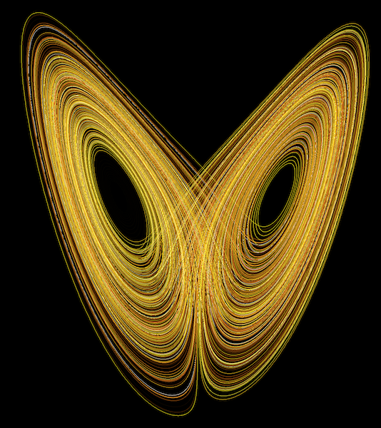 Lorenz Attractor