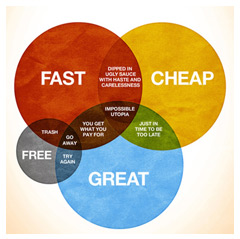 How do you want your graphic design?