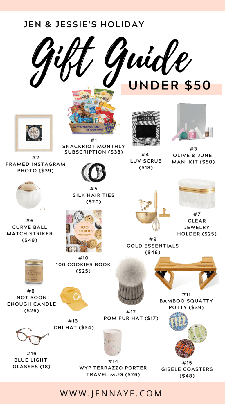 under 50-dollar gift ideas-2020 holiday gift guide