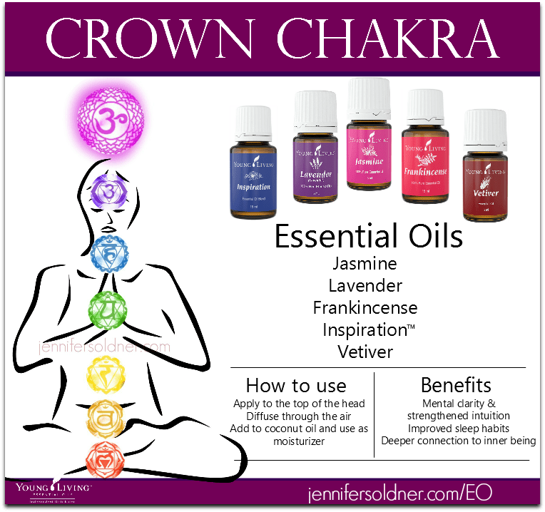 Crown Chakra Essential Oils