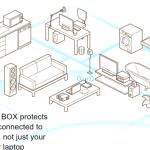 The NEW Bitdefender BOX Prepared To Be Amazed!