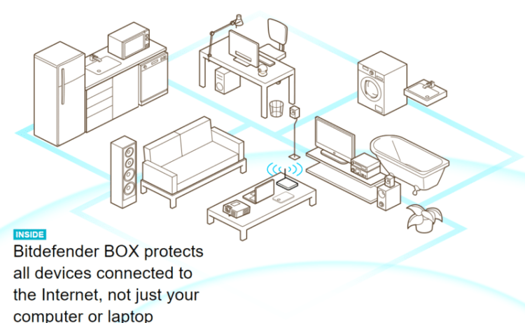 Bitdefender BOX IoT Security Solution For All Connected Devices