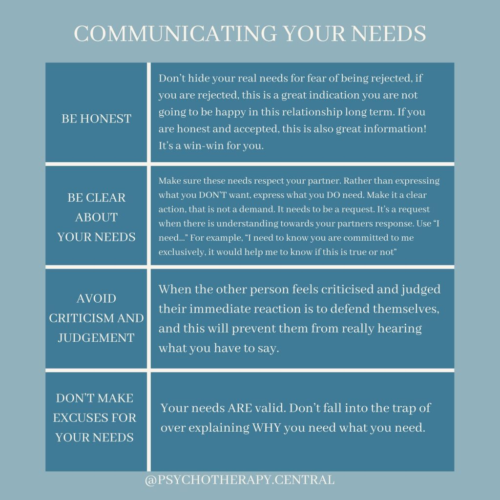 COMMUNICATING-YOUR-NEEDS