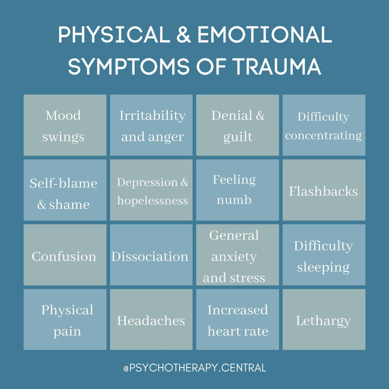 11_06_2020_PHYSICAL-EMOTIONAL-SYMPTOMS-OF-TRAUMA