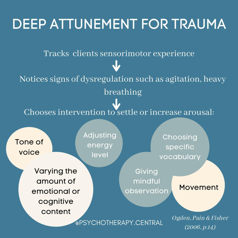 DEEP-ATTUNEMENT-FOR-TRAUMA