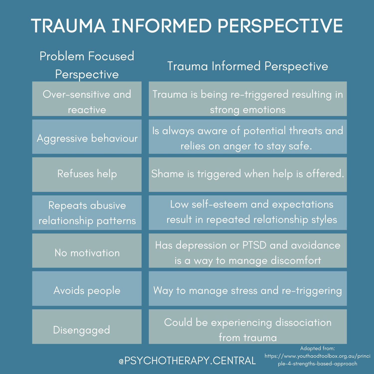 TRAUMA-INFORMED-PERSPECTIVE