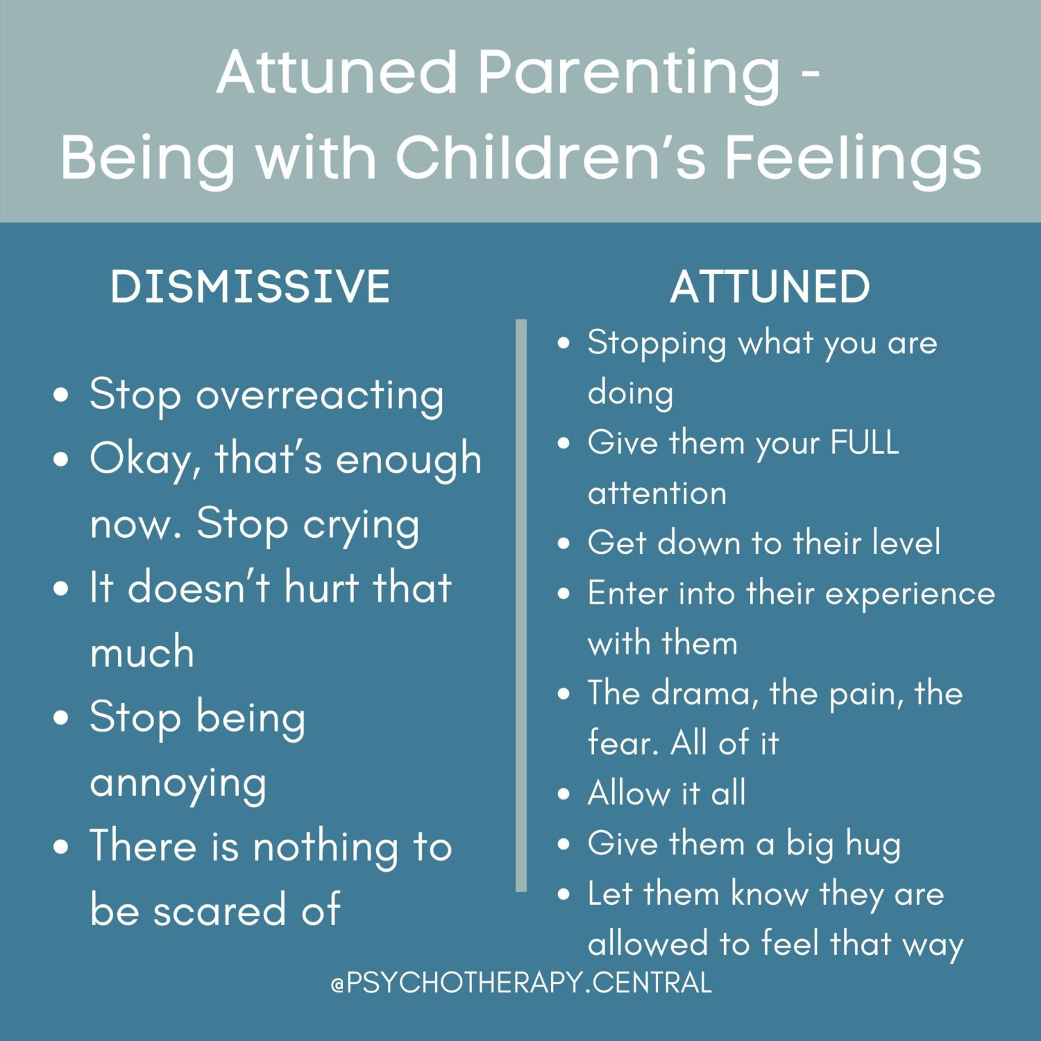 Attuned Parenting – Being With Children's Feelings