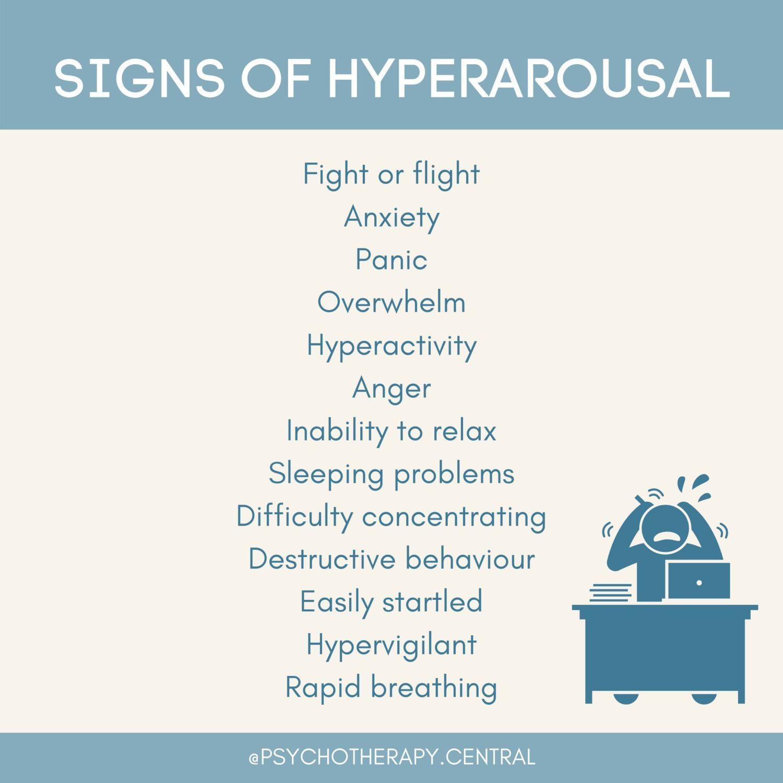 SIGNS OF HYPERAROUSAL