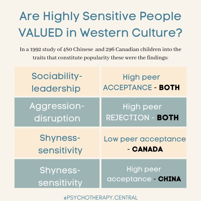 How are Highly Sensitive People VALUED in Western Culture