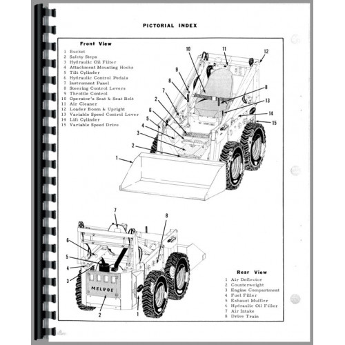 Ransomes Bobcat Parts Manual