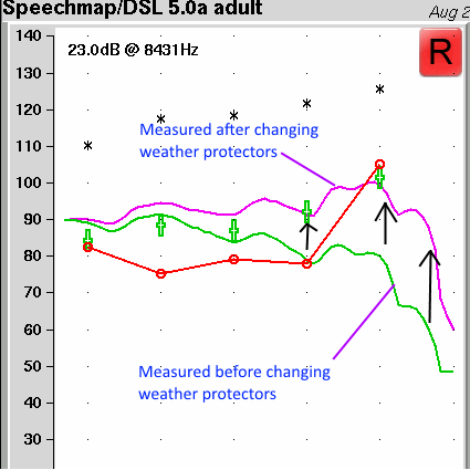 speechmap_weather_protectors