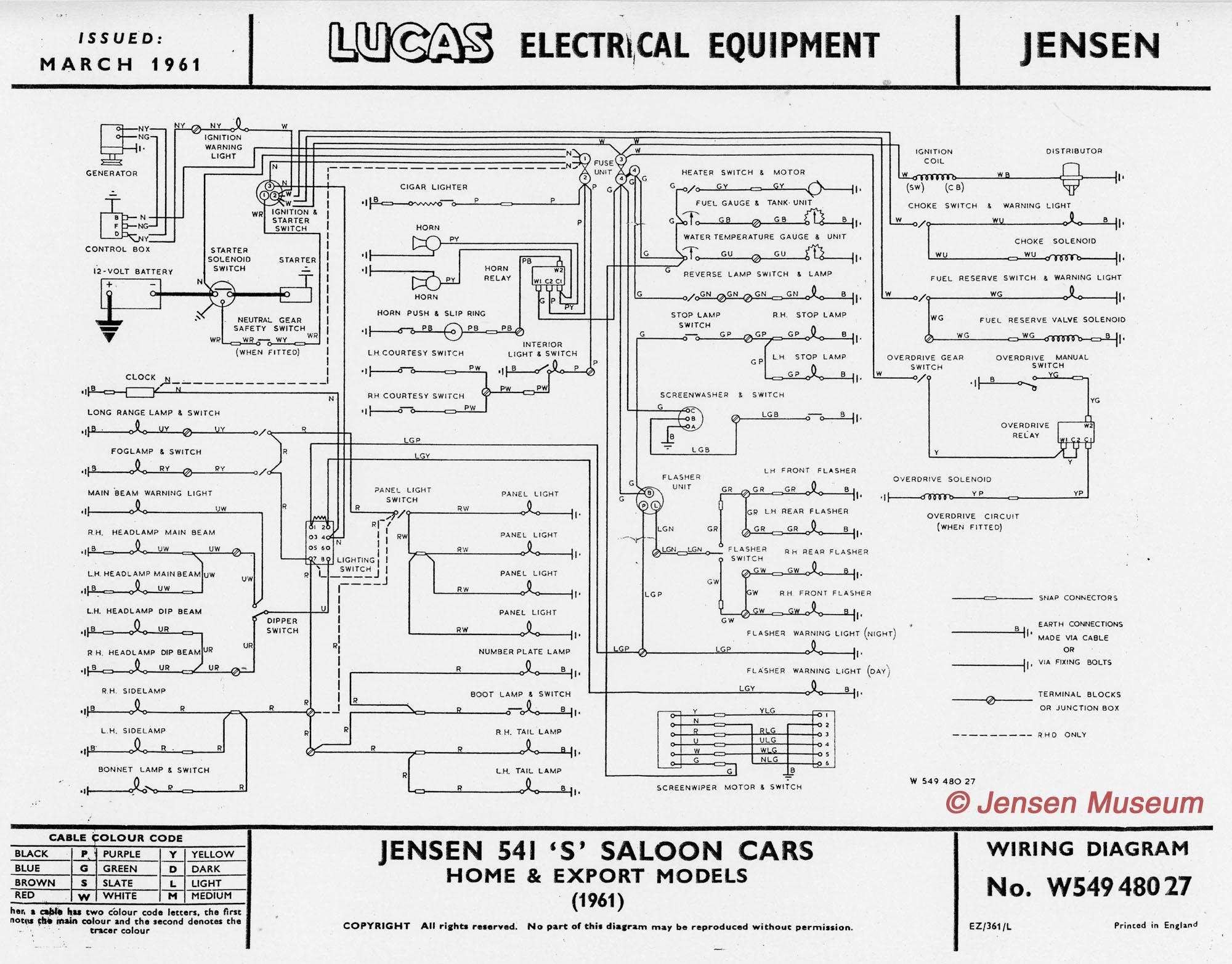 Jensen Stereo Wiring
