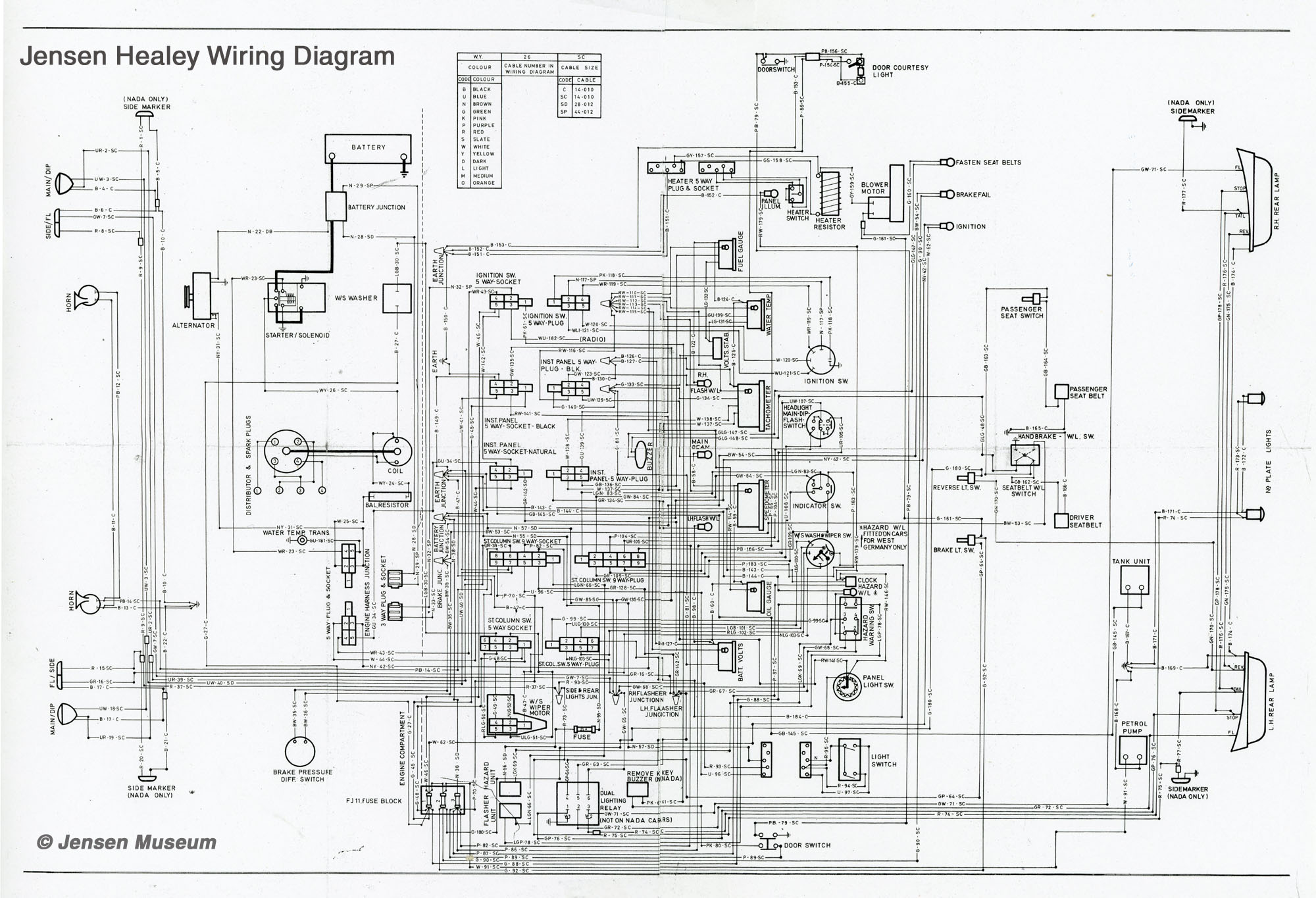 Jensen Healey Wiring Diagram