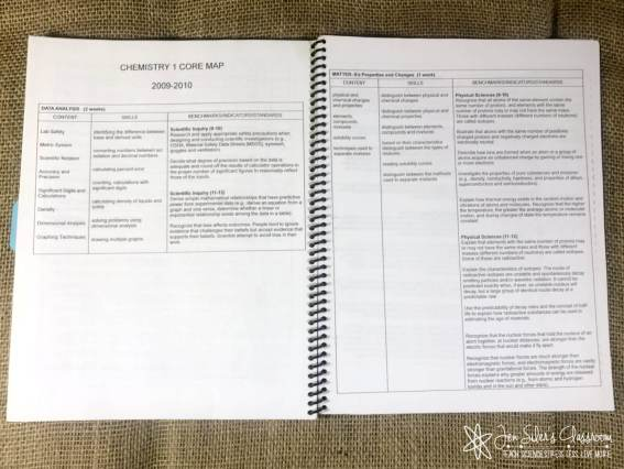 pacing guide for lesson planner