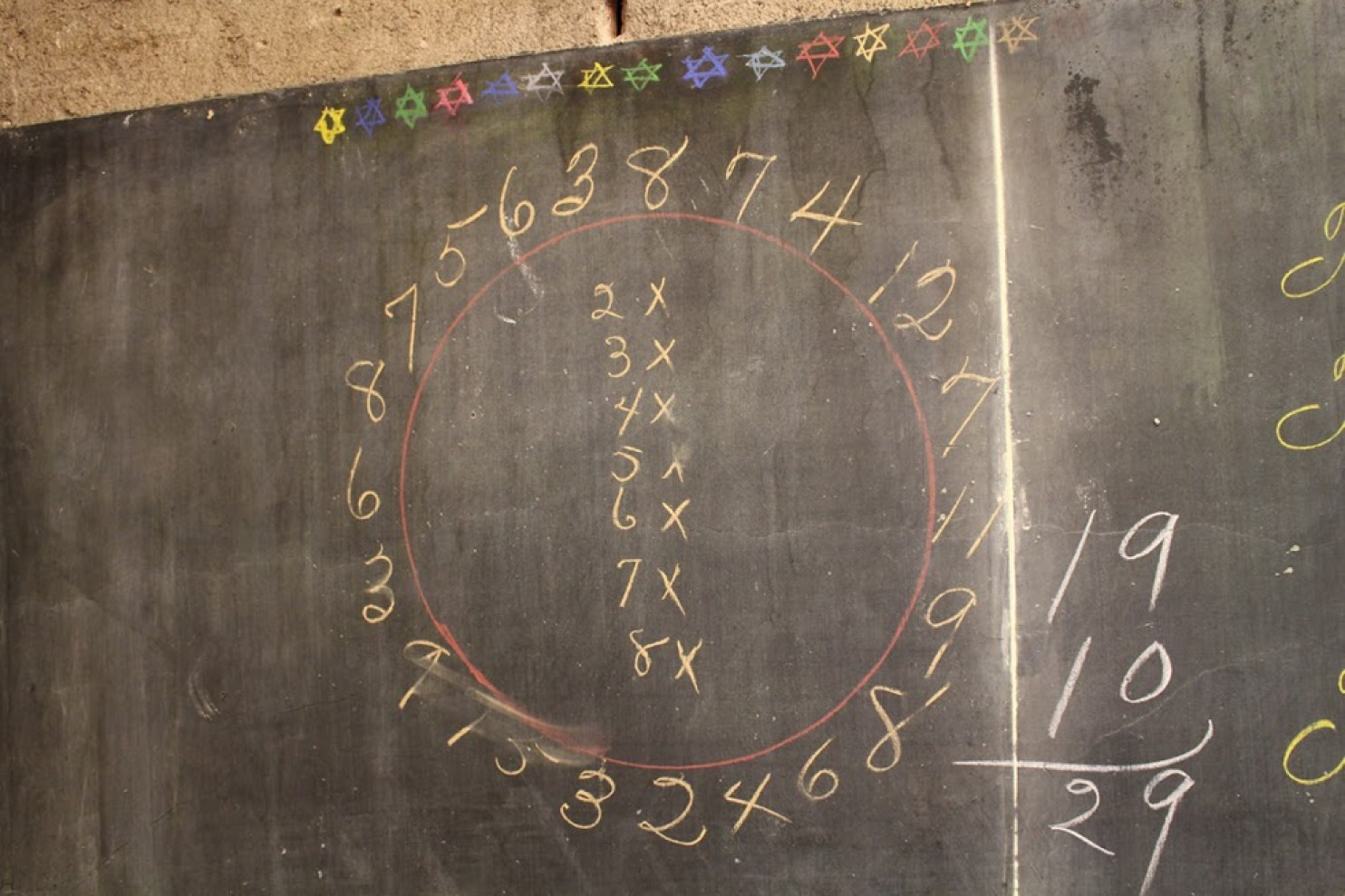 Chalkboard Lesson Discovered from 1917