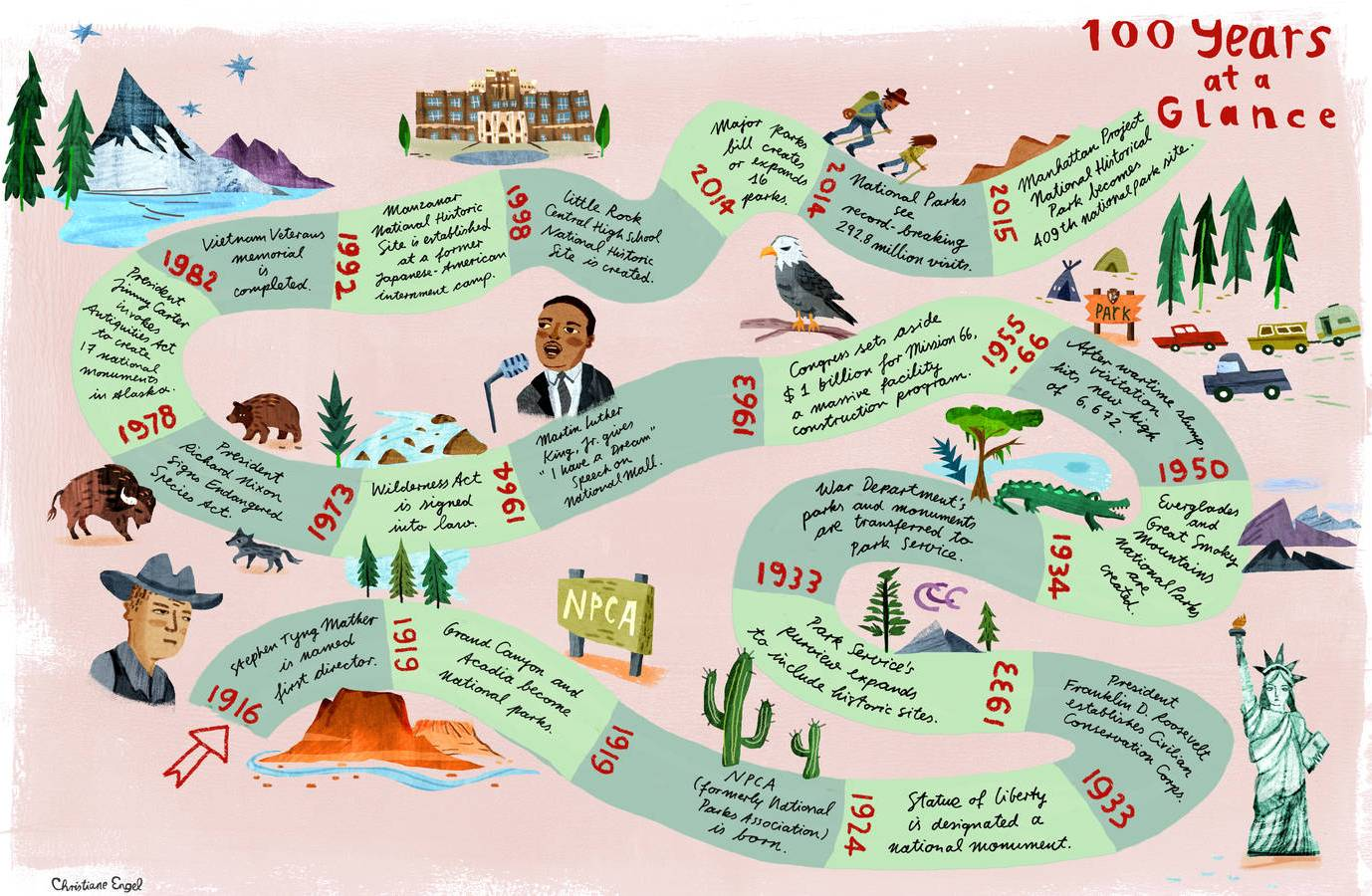 National Parks 100 Years