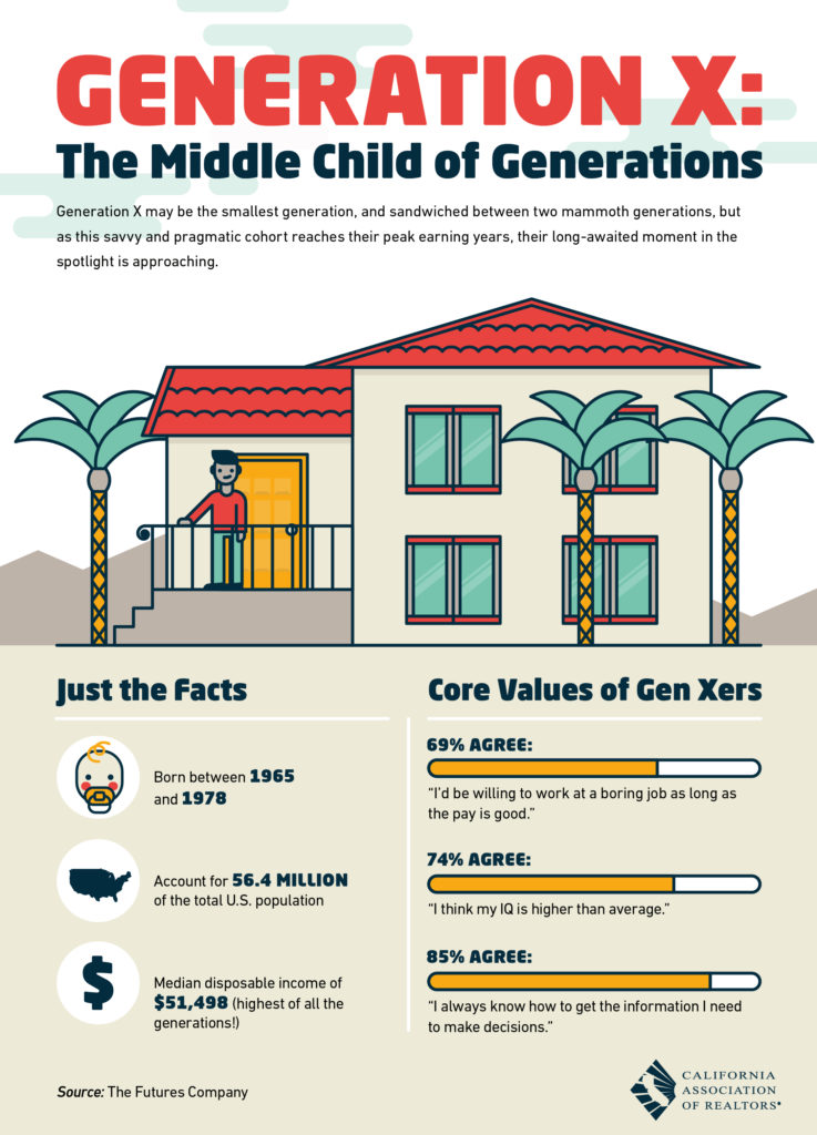 generation-x-middle-child-of-generations