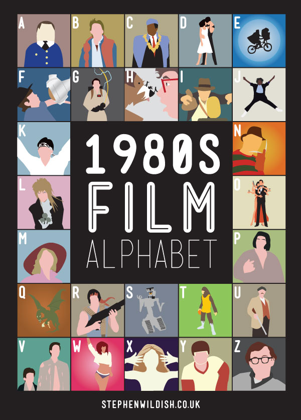 Alphabet Posters - 1980s
