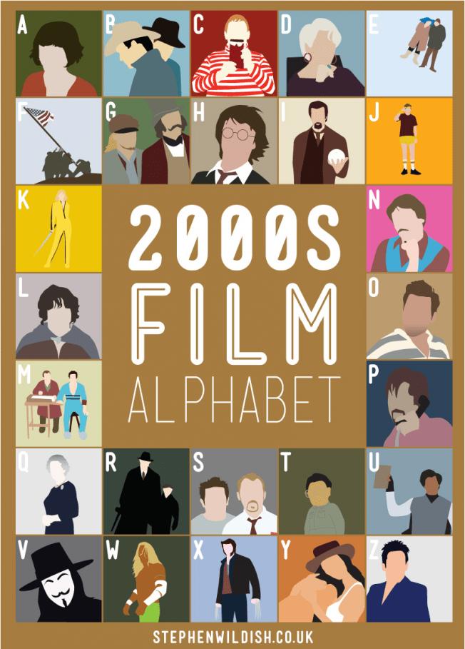 50s, 60s, 70s, 80s, 90s Film Alphabet Posters, Answers ...
