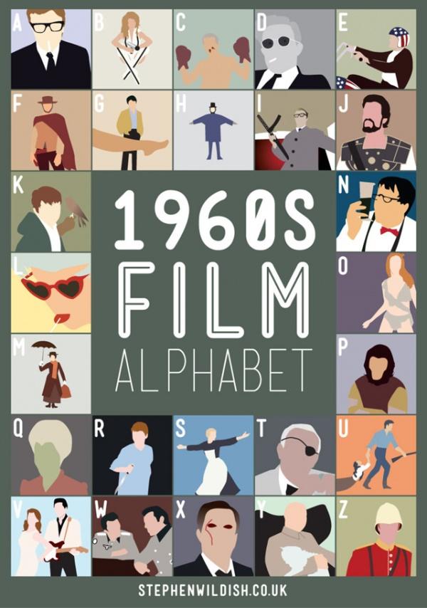 Alphabet Posters - 1960s