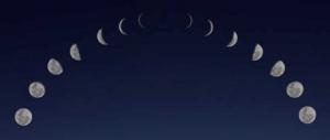 phases cycles de la lune