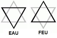 Sceau de Salomon Eau et Feu