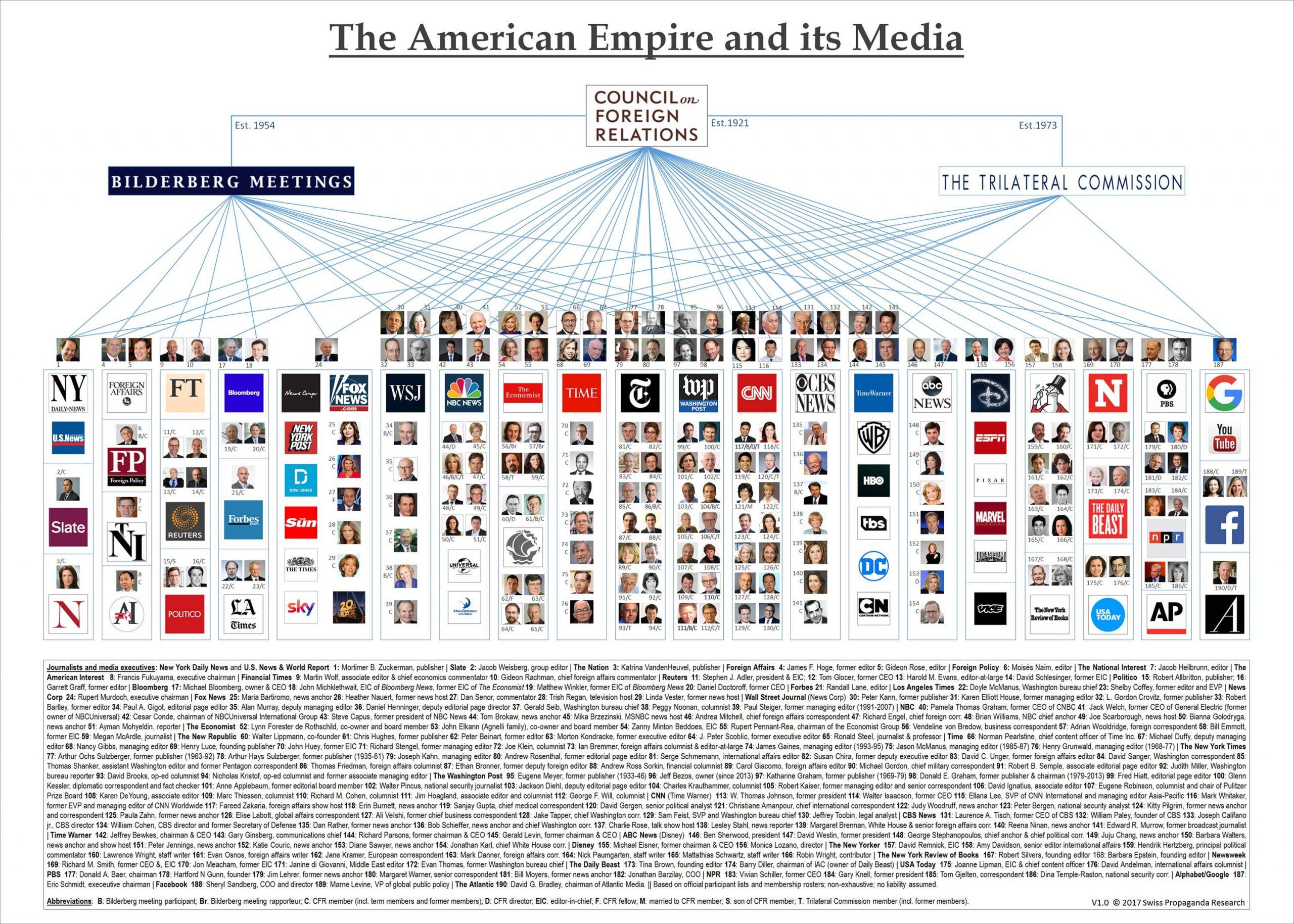 CFR Media Empire