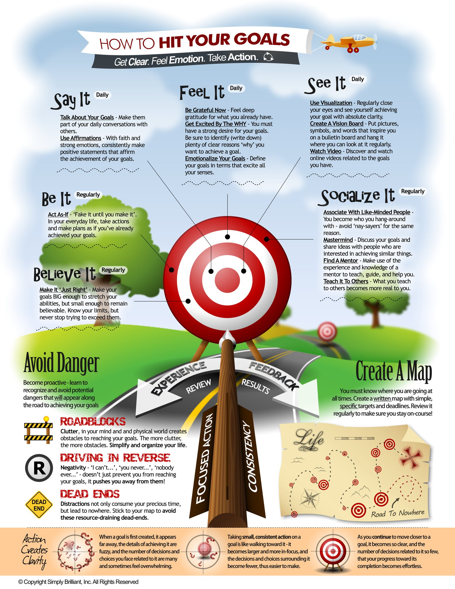 How To Hit Your Goals Infographic