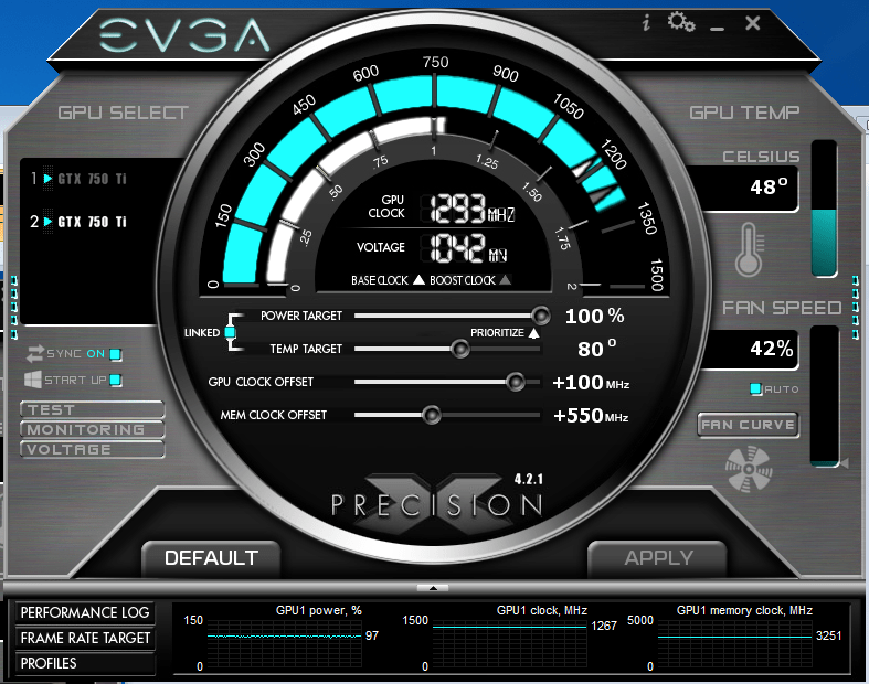 EVGA GeForce 750 Ti Litecoin performance