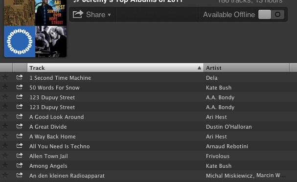 My Top 10 Albums of 2011