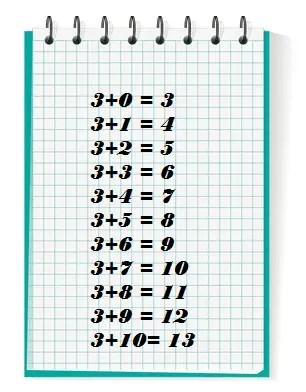 les tables d addition de 2 et 3