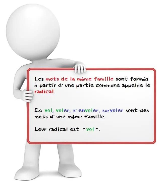 Radical et famille de mots - jerevise.fr